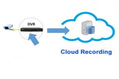 Hướng dẫn cài camera IP HIKVISON lưu trên đám mây (Dropbox)